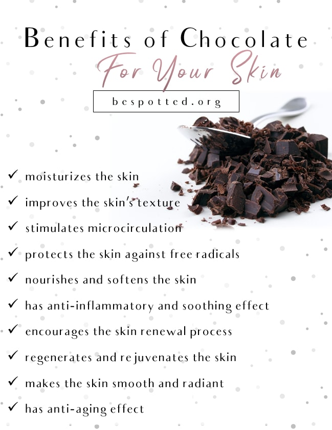 An infographic showing all the benefits of chocolate for skin