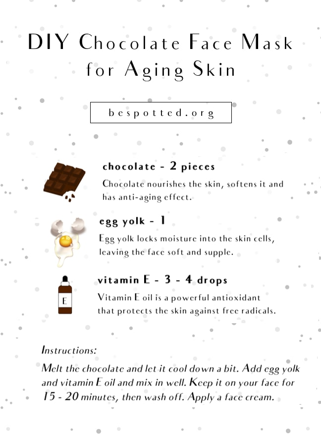 An infographic showing a recipe for Chocolate Face Mask for Aging Skin