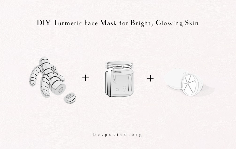 The ingredients for DIY Turmeric Face Mask for Bright, Glowing Skin - turmeric, honey and lemon juice