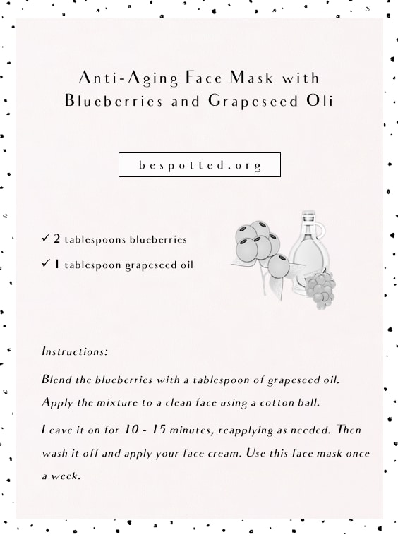 AAn infographic showing a recipe for DIY Face Mask with Blueberries for Aging Skin
