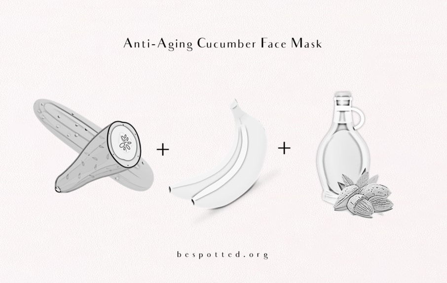 The ingredients for Anti-Aging Cucumber Face Mask