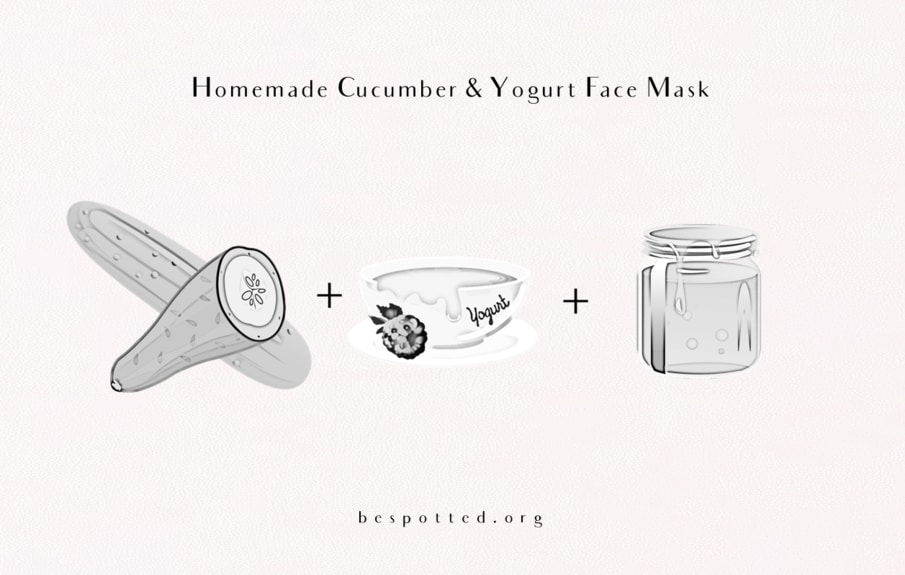 The ingredients for Homemade Cucumber & Yogurt Face Mask