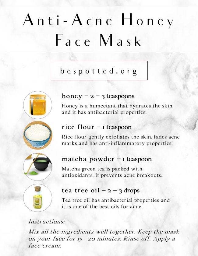 An infographic showing the recipe for Anti-Acne Honey Face Mask
