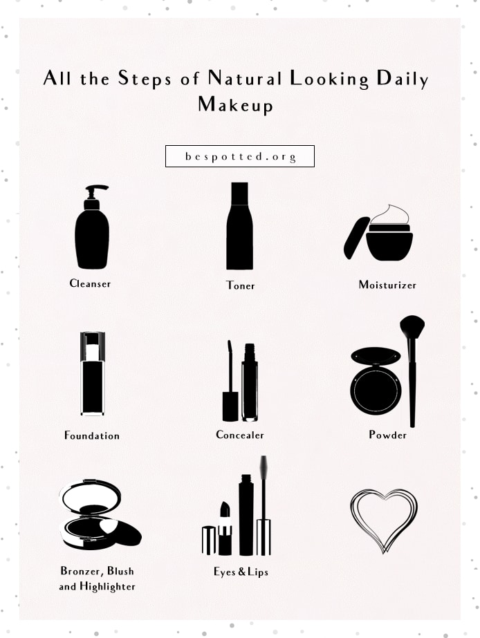 An infographic showing all the steps of natural looking daily makeup