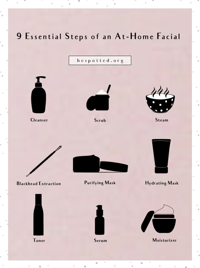 An infographic showing 9 essential steps of a facial at home
