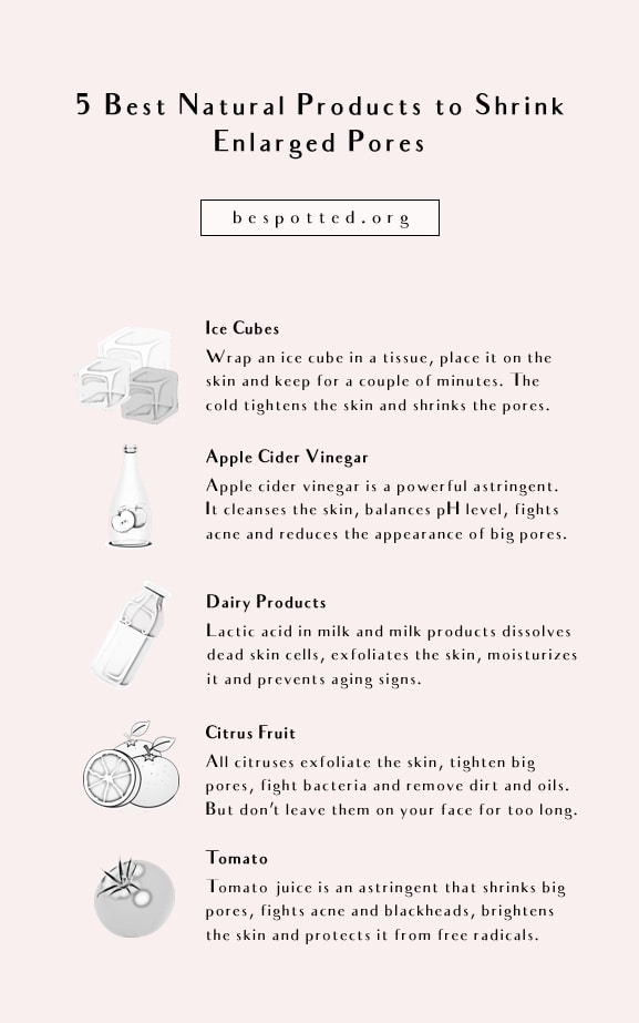 An infographic showing 5 best natural products for big pores and their benefits for skin
