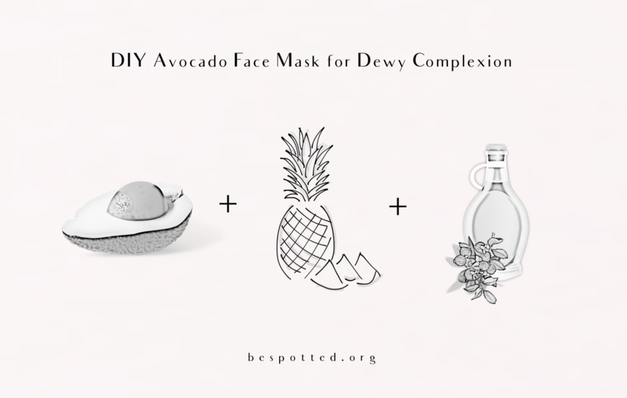 An infographic showing the ingredients for Avocado Face Mask for Dewy Complexion