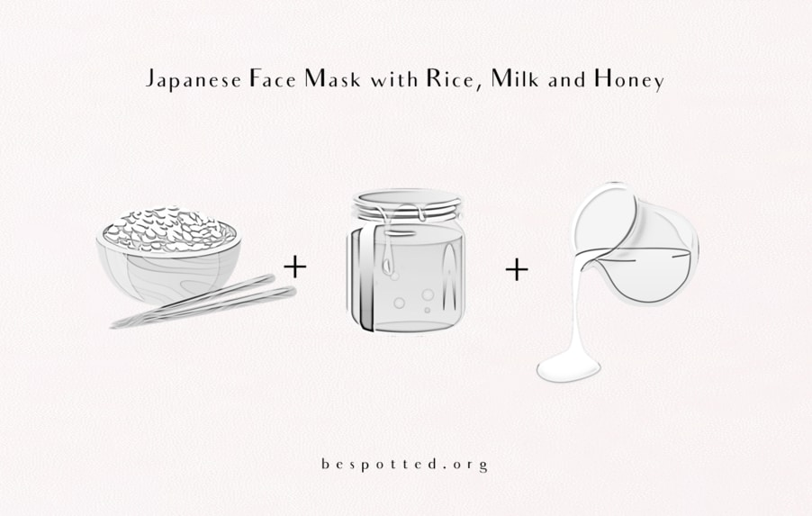 All the ingredients for a nourishing face mask with rice, milk and honey