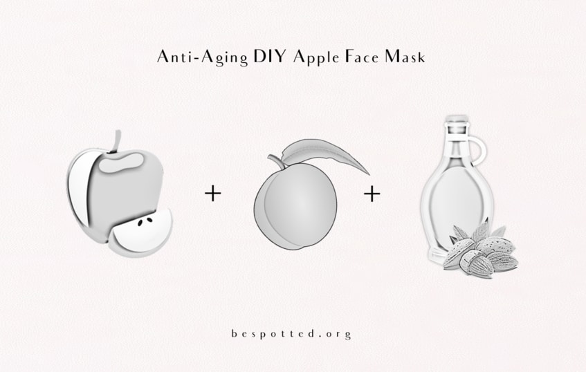 An Infographic Showing the Ingredients for Anti-Aging DIY Apple Face Mask