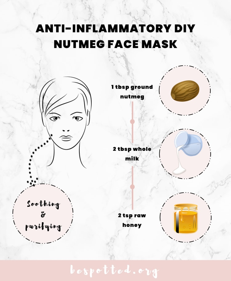 How to Make Anti-Inflammatory DIY Nutmeg Face Mask - Infographic