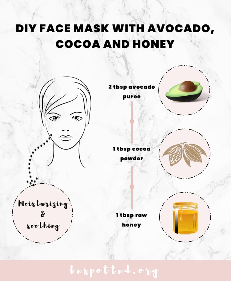 10 Best Diy Face Masks You Can Make At Home Be Spotted