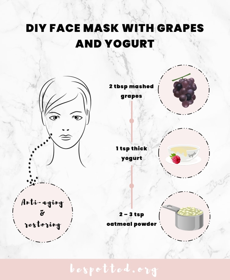 DIY Face Mask with Grapes and Yogurt - ingredients and benefits