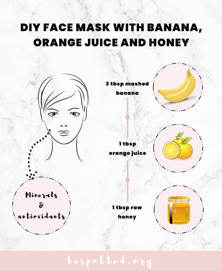 The Best Recipe for Banana, Orange Juice and Honey Face Mask