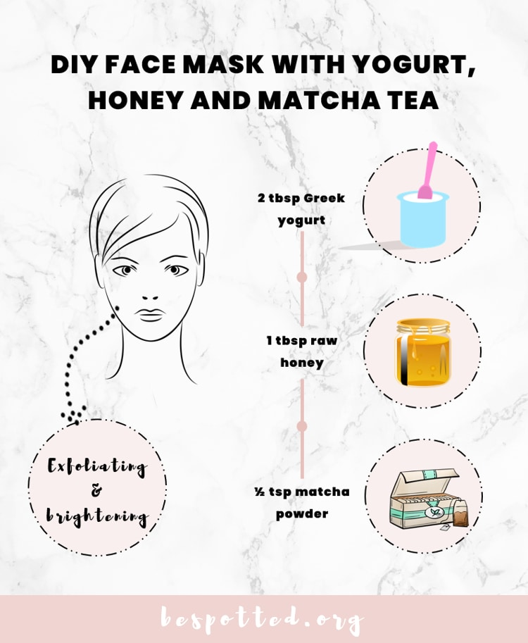 An infographic showing how to make DIY Face Masks with Yogurt, Honey and Matcha Tea