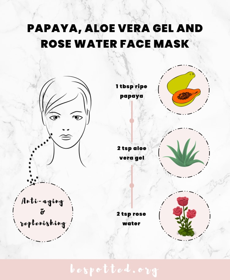 How to Make Papaya, Aloe Vera Gel and Rose Water Face Mask