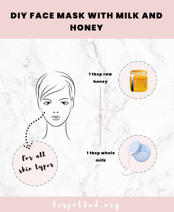 An infographic showing a recipe for DIY honey and milk face mask