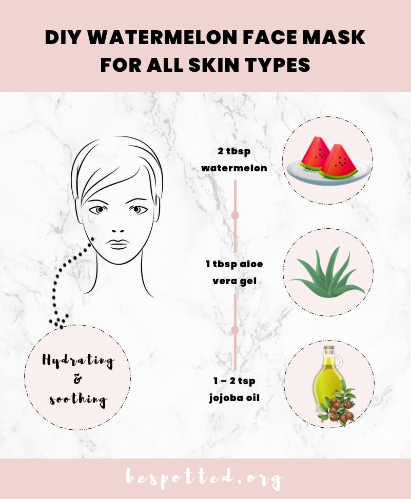 An infographic showing a recipe for DIY watermelon face mask for all skin types