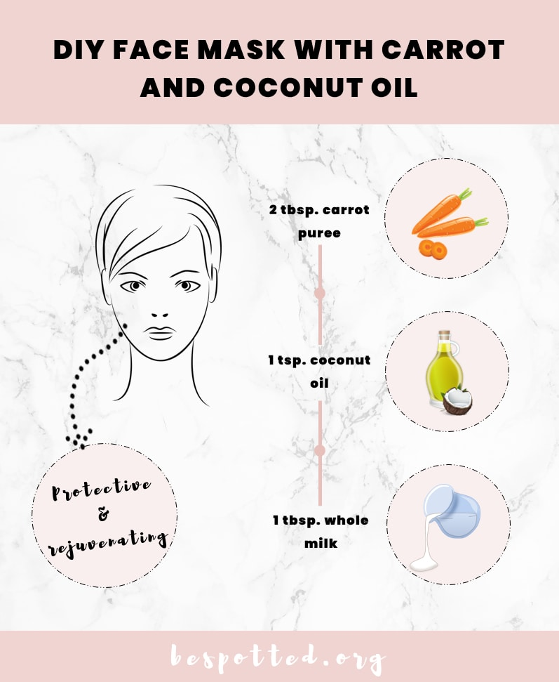 DIY facial mask for dry skin with carrot and coconut oil - recipe infographic