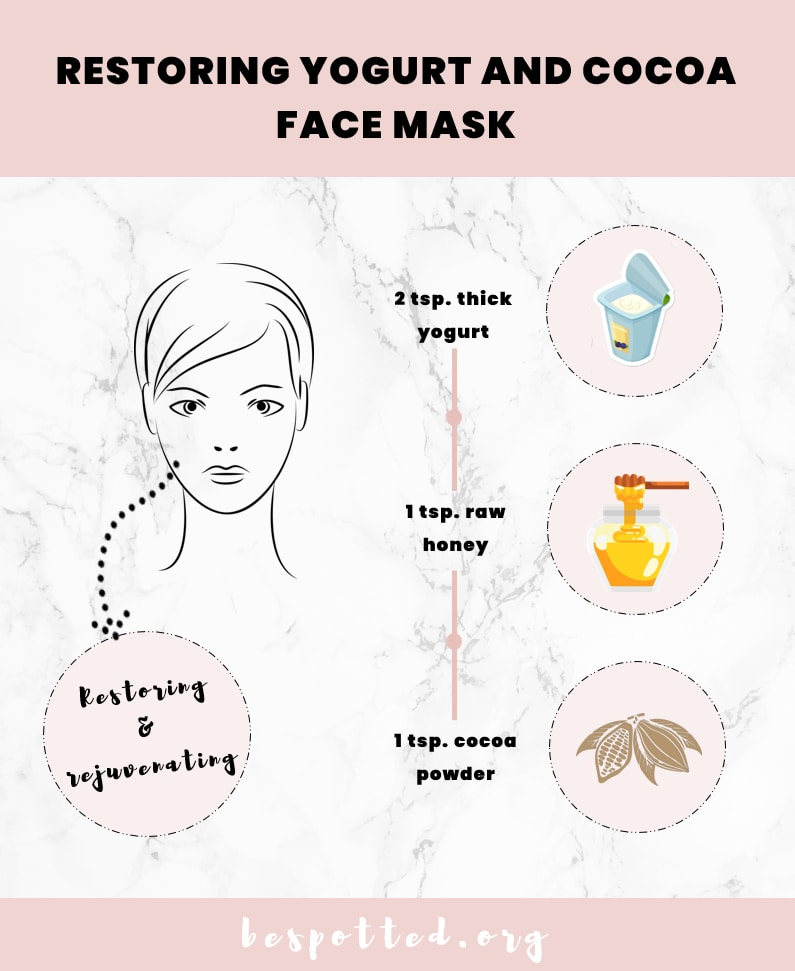 Restoring yogurt and cocoa face mask for dry skin - recipe infographic