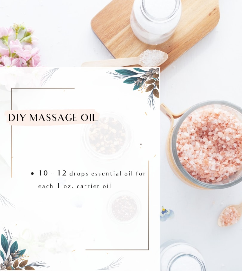 An infographic showing a recipe for Relaxing DIY Massage Oil for DIY spa gift basket