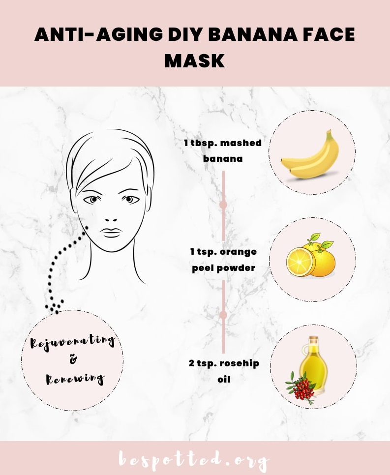 All the ingredients for DIY Anti-Aging Face Mask with Banana, Orange Juice and Rosehip Oil
