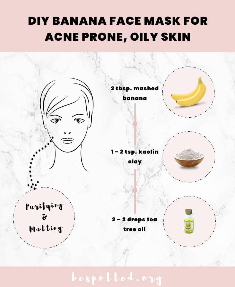 All the ingredients for DIY Banana Face Mask for Acne Prone, Oily Skin