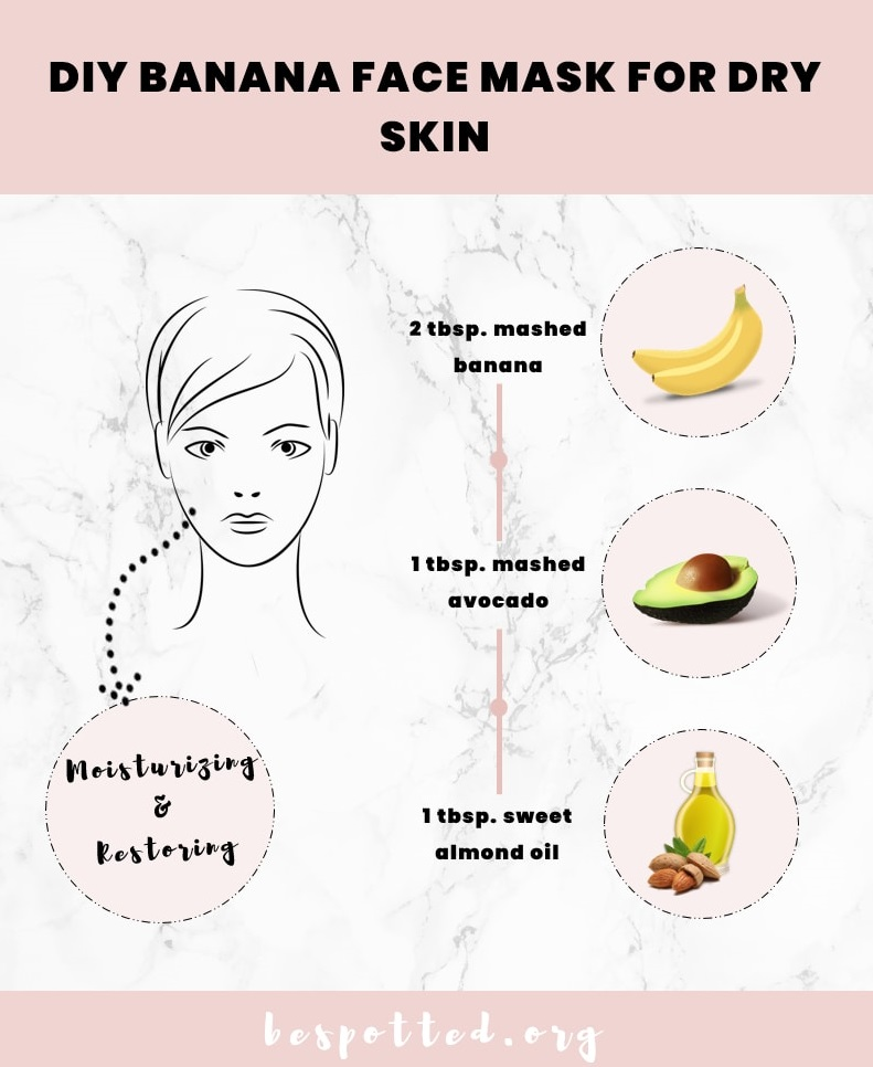 All the ingredients for DIY Banana Face Mask for Dry Skin