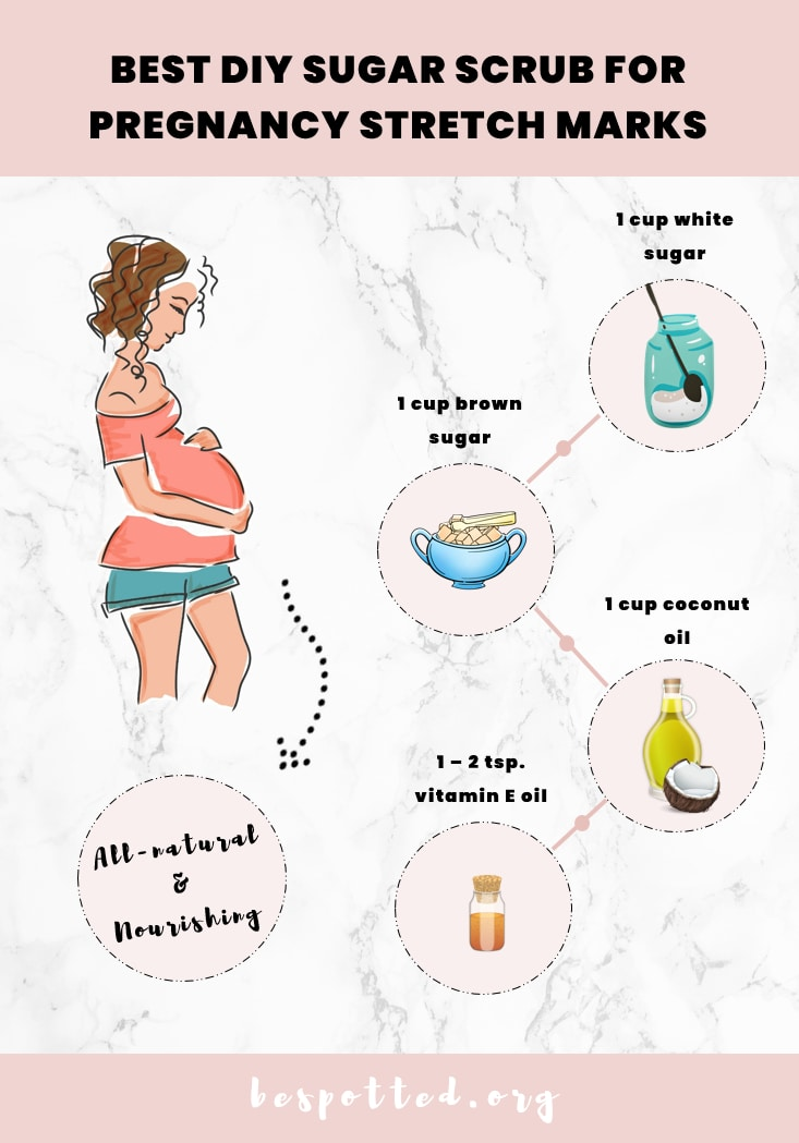 An infographic showing a full recipe for DIY sugar scrub that can help prevent pregnancy stretch marks