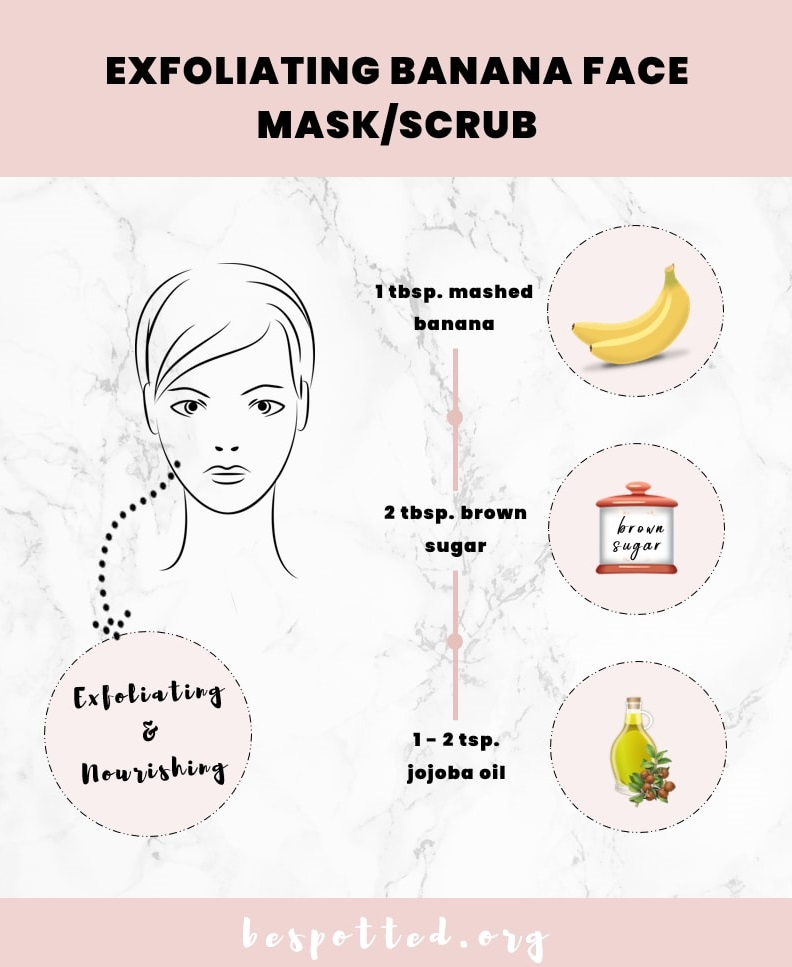 All the ingredients for Exfoliating Banana Face Mask/Scrub