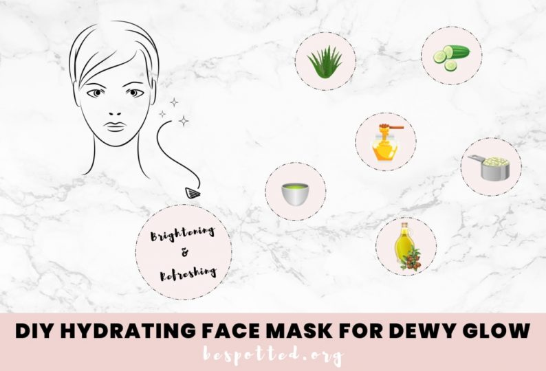 And infographic showing all the ingredients for the best DIY Hydrating Face Mask