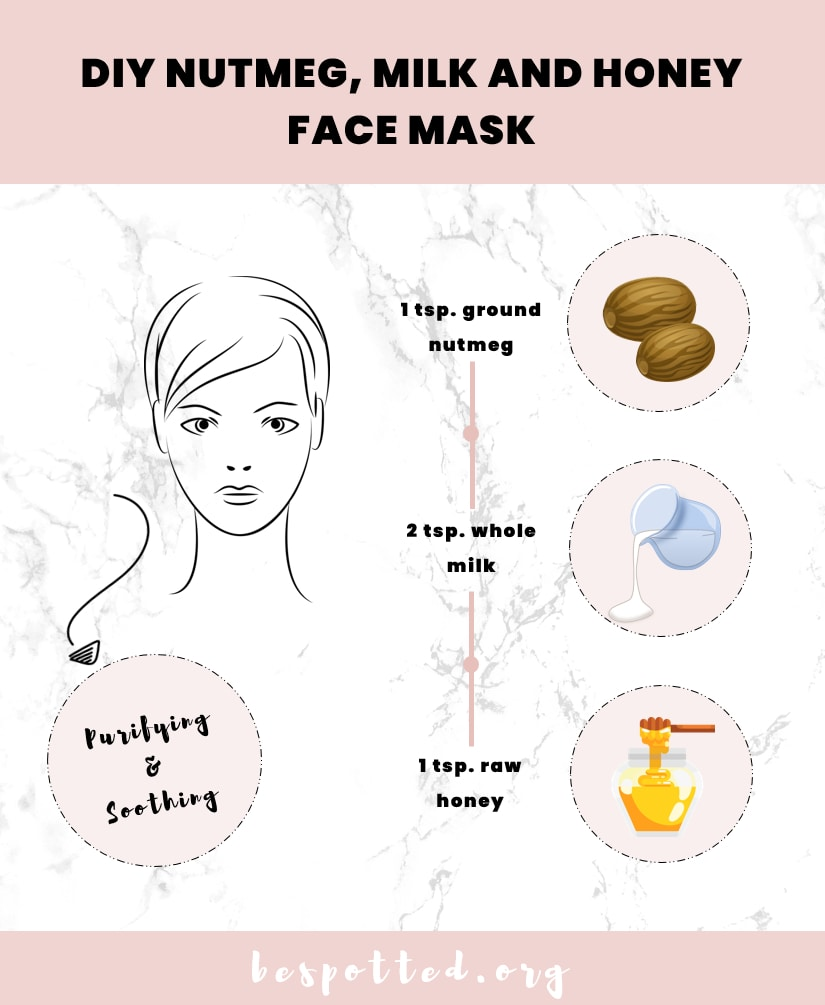 An infographic showing how to make a DIY nutmeg face mask with milk and honey