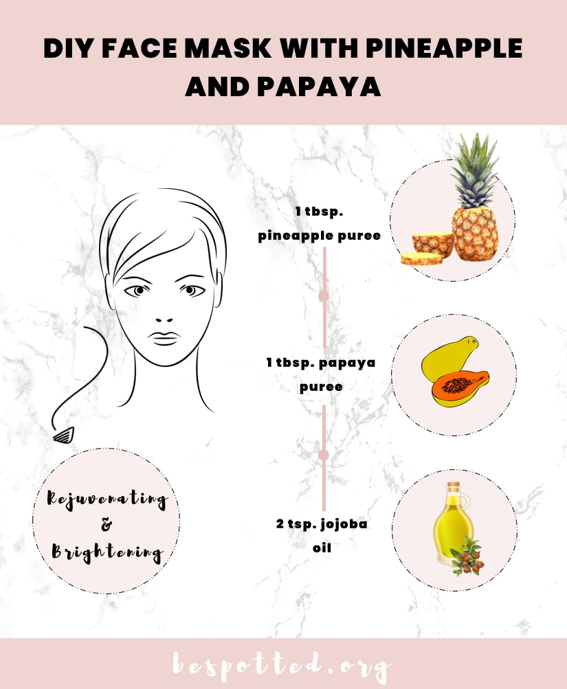 How to make a face mask that combines benefits of pineapple for skin with the benefits of papaya for skin