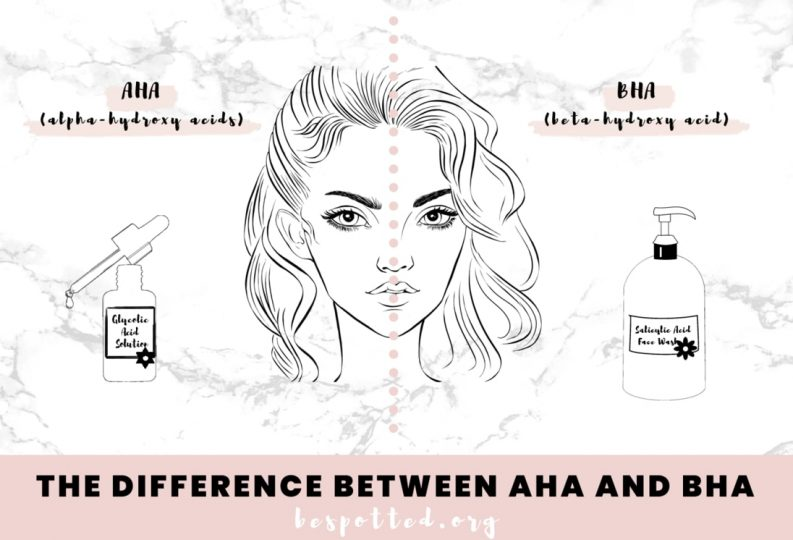 Skincare products that contain AHA and BHA exfoliants